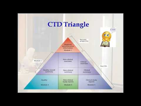 CTD, NeeS & ECTD Preparation & Submission ( Asmaa Khalil )