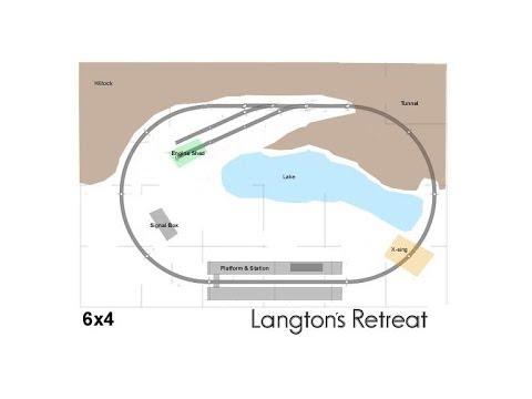 Make a Simple Model Railway Part 1 –  Base (12 part video) Langton's Retreat