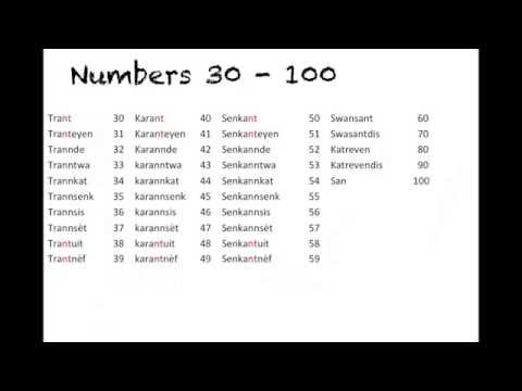 Haitian Creole 101 Lesson 7- Numbers 0-100