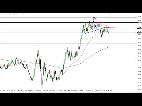 EUR/USD Technical Analysis For October 20, 2020 By FXEmpire