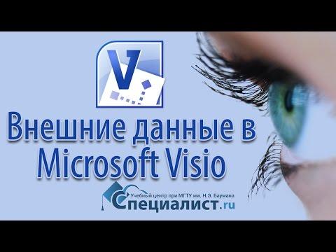 Топ бесплатных браузеров для Windows: Яндекс, Chrome,  Edge, Opera, FireFox