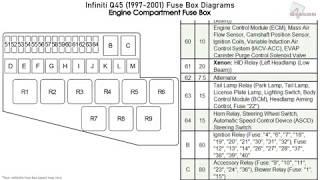 Infiniti Q45 1997 2001 Fuse Box Diagrams Youtube