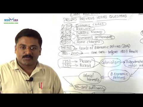 British Colonialism   Economic Policies & Impact   Indian HIstory   Part - 1