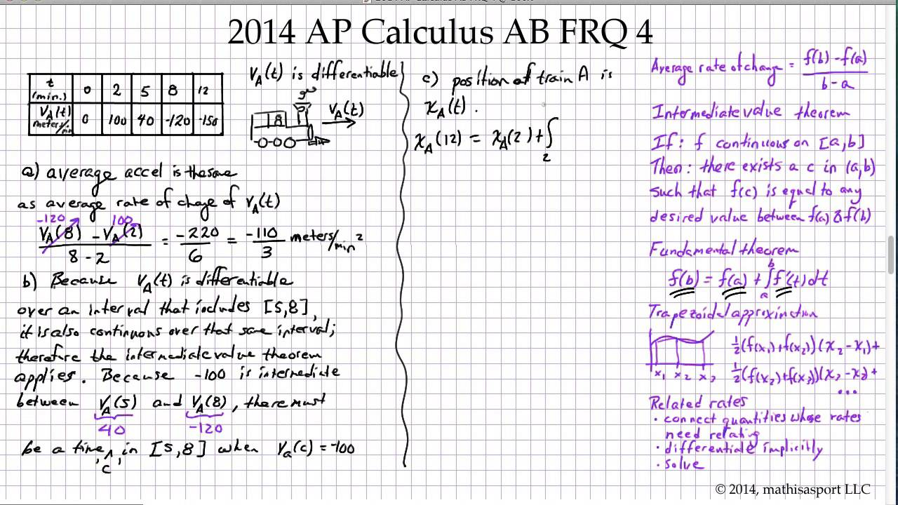 2014 AP Calculus AB And BC FRQ 4