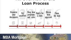 MASSACHUSETTS HOME LOANS MORTGAGES RATES FINANCING PROGRAMS