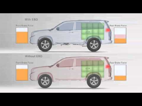 Electronic Brake Force Distribution (EBD) - Toyota New Zealand