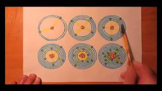 Новая физика.Электромагнитное поле придумали ТЕОРЕТИКИ!(Физический мир- котором мы живем, не самодостаточен и физическая реальность существует благодаря НАДфизич..., 2013-08-31T18:38:58.000Z)