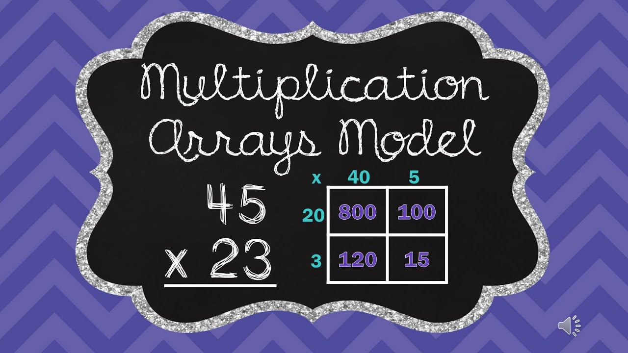 Arrays Multiplication Common Core Math Strategies for 3rd and 4th ...