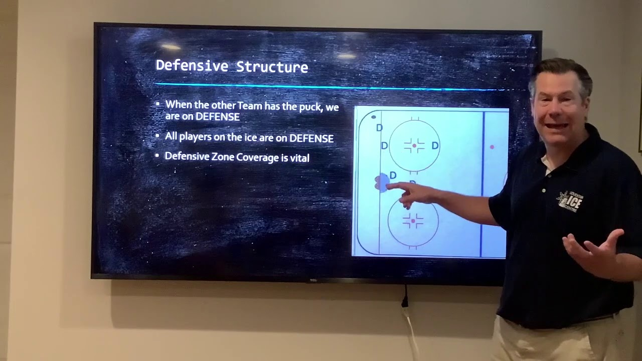 Principles of Hockey: Part 2