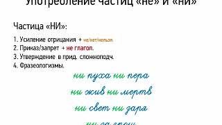 Употребление частиц НЕ и НИ (7 класс, видеоурок-презентация)