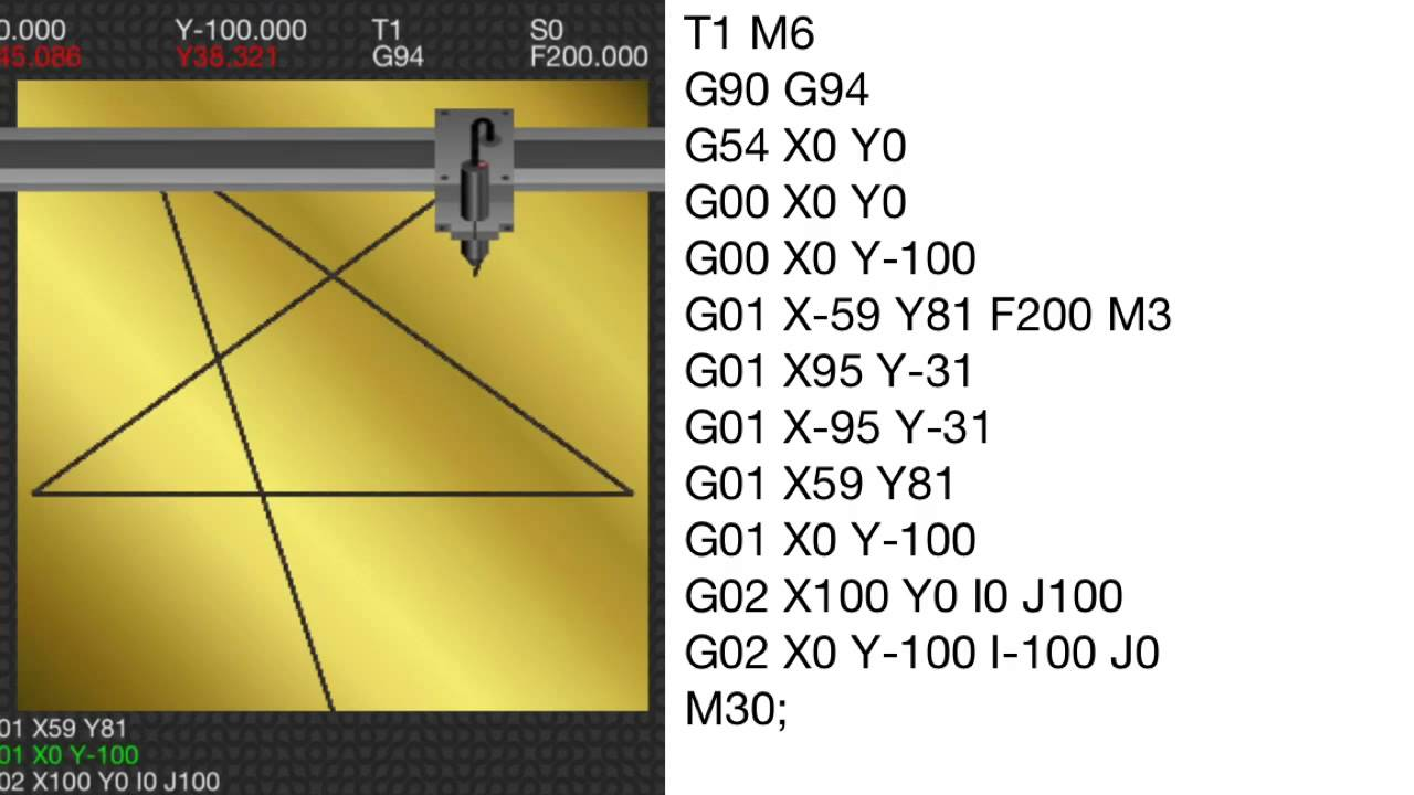 Sample G-codes : #2 Pentagram (linear interpolation) - YouTube