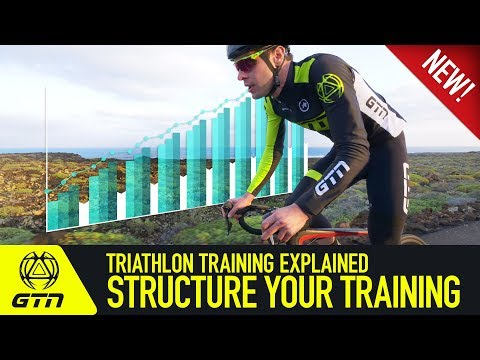 Triathlon Training Explained | How To Structure Your Training Plan