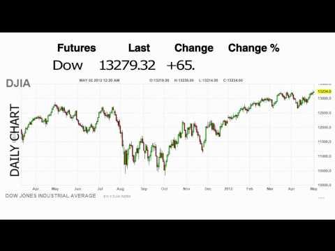 Daily Stock Market Update NASDAQ 100-S&P 500-DOW - May 01, 2012