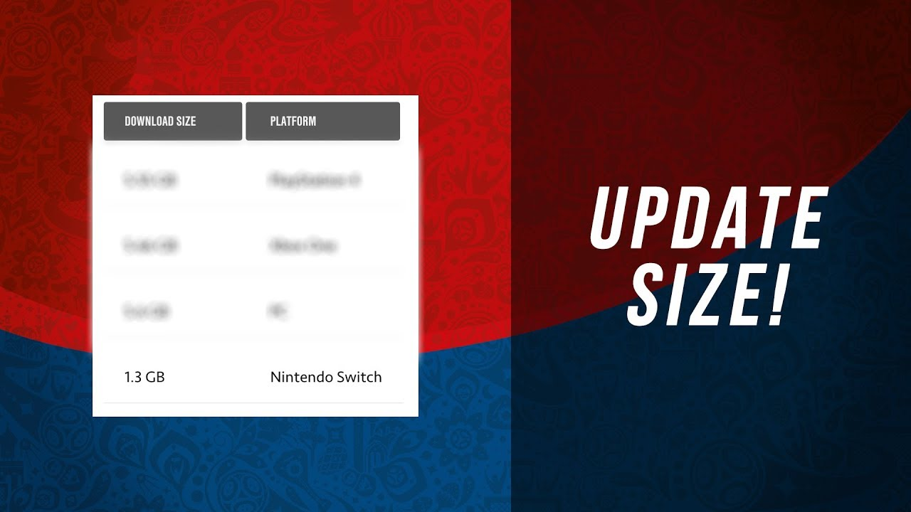 Fifa 18 world cup mode update size! Youtube.