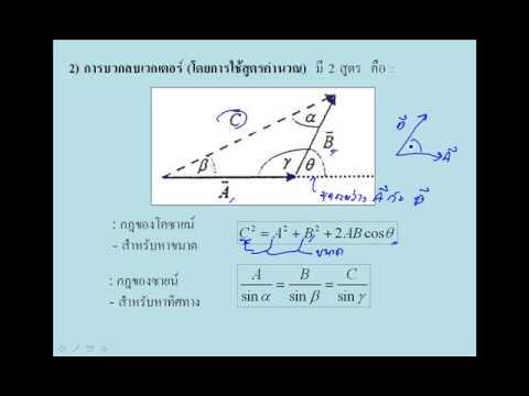VDO 1 Vecter วิชา ฟิสิกส์1 040313005 มหาวิทยาลัยเทคโนโลยีพระจอมเกล้าพระนครเหนือ