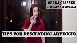 Gym for substaining voice in descending arpeggio GIOCONDA VESSICHELLI international opera pop singer