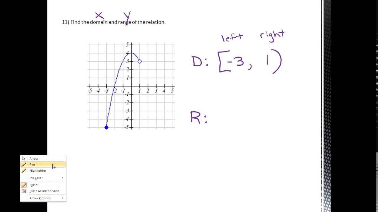 intermediate algebra final exam study guide youtube rh youtube com intermediate algebra study guide pdf Algebra for 7th Grade and 6th Grade Study Guide