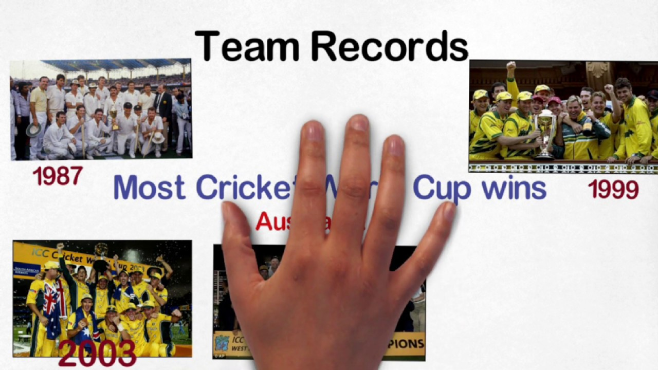 Cricket Facts and Figures | Records & History of World Cup |