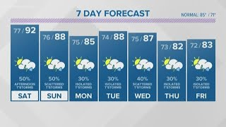13News Now 4 p.m. Weather on August 17