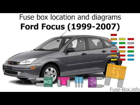 fuse box location and diagrams ford focus 19992007