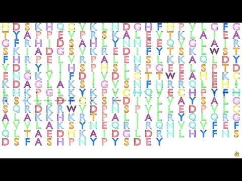 """Gene Music using Protein Sequence of AKR1C3 """"ALDO-KETO REDUCTASE FAMILY 1, MEMBER C3"""""""