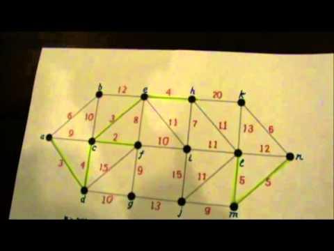 Resolviendo el Algoritmo de Kruskal