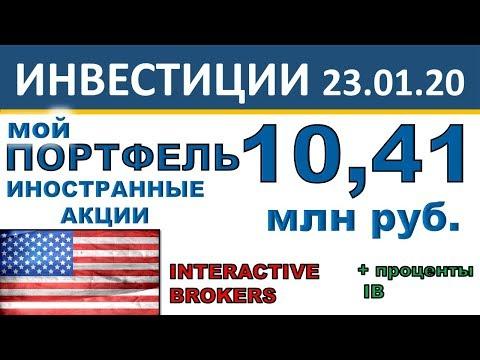 №17 Инвестиционный портфель акций. Interactive Brokers. Инвестиции в акции США. ETF. Дивиденды.
