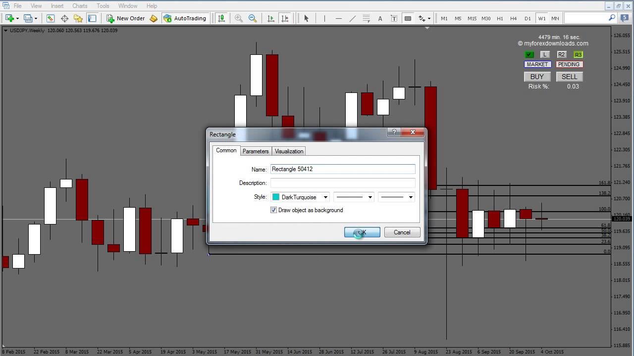 Forex fibonacci tutorial