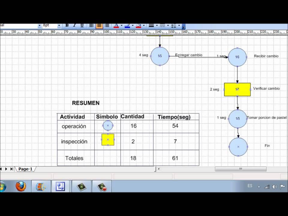 Ingenieria De Metodos   Diagramas De Procesos