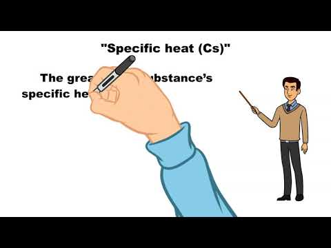 Specific Heat-Part 03-With Voice