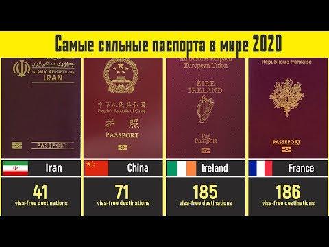 Самые Сильные Паспорта Стран 2020/ Индекс Паспортов 2020/ 199 стран