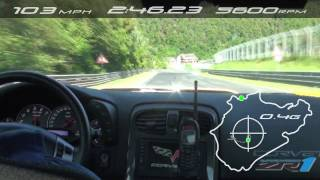 Chevrolet Corvette ZR1 2012 Videos