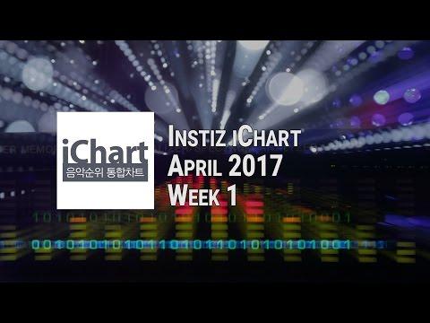 [TOP 20] Instiz iChart K-Pop Chart - April 2017 Week 1