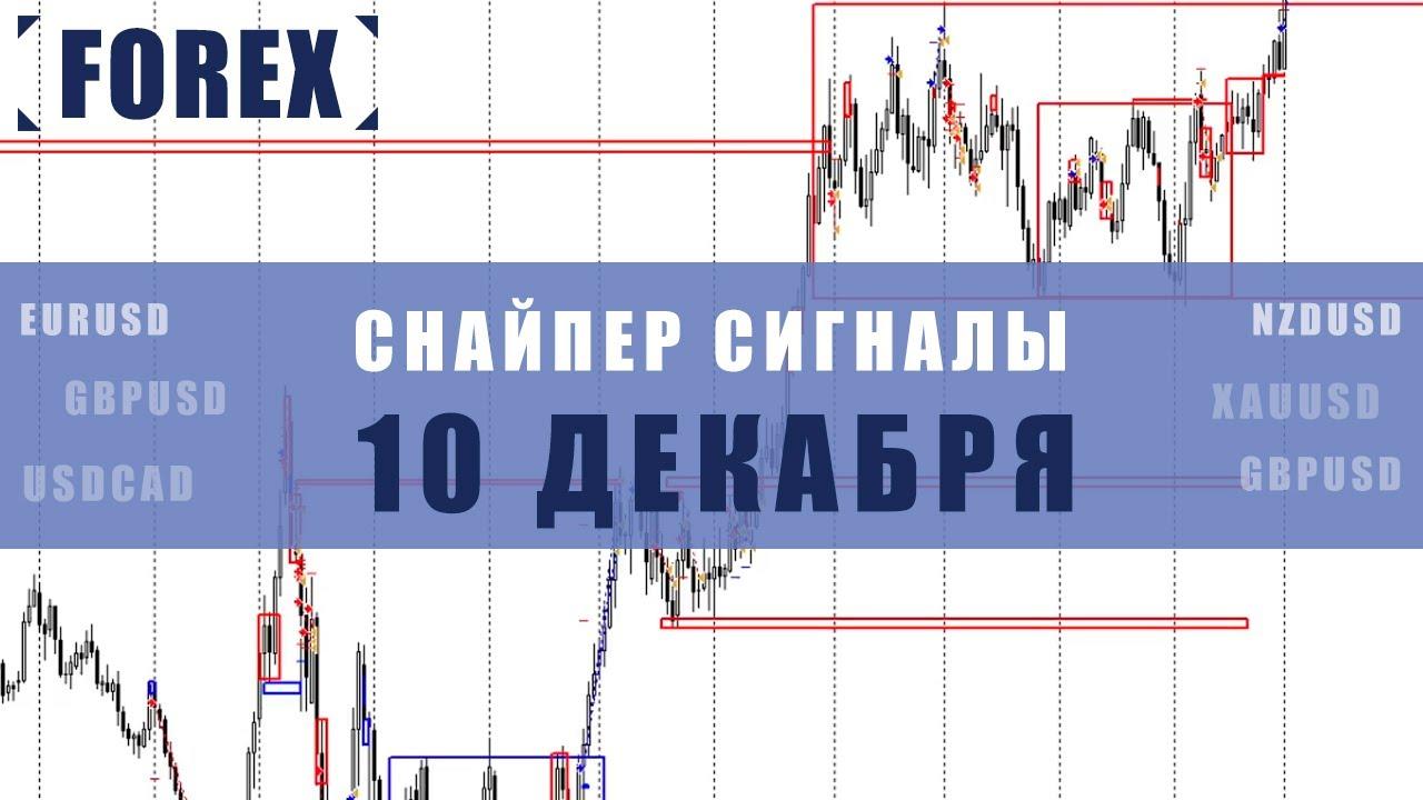 СИГНАЛЫ СНАЙПЕР НА 10 ДЕКАБРЯ  | Трейдер Максим Михайлов