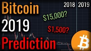 What Will Bitcoin Be Worth By The End Of 2018?