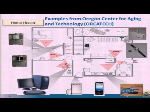 Transforming Health Care with Technology: Model-Based Approachesиз YouTube · Длительность: 48 мин57 с