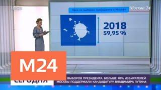 Смотреть видео Почти 60% столичных избирателей приняли участие в выборах - Москва 24 онлайн
