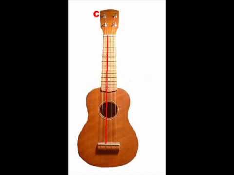 Ukulele Tuning - cách lên dây đàn ukulele - hocdan.com