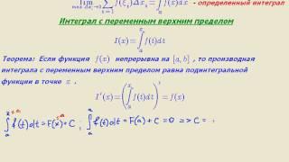 "Видеоурок ""Формула Ньютона-Лейбница"""