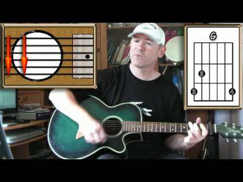 Always Look on the Bright Side of Life - Monty Python (Eric Idle) - Guitar Lesson