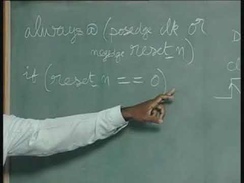 Verilog Definition  Crossword Dictionary
