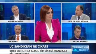 Türkiye'nin Nabzı - 21 Nisan 2013 - Üç sandık ve Referandum - 1/3
