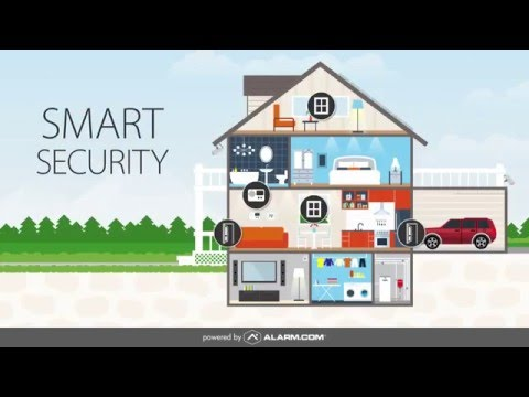 Anatomy Of A Smart Home By Advent Security Youtube