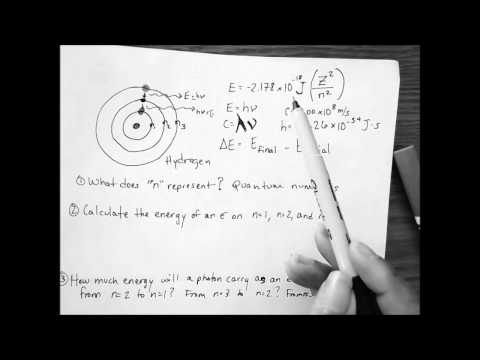 Quantum Energy, Electrons, and Photons Calculations