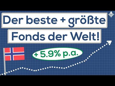 So Baust Du Den Norwegischen Staatsfonds Mit ETF Nach! 🔍