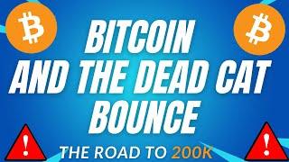 BITCOIN AND THE DXY - BTC PRICE PREDICTION - SHOULD I BUY BTC - BITCOIN FORECAST 200K BTC