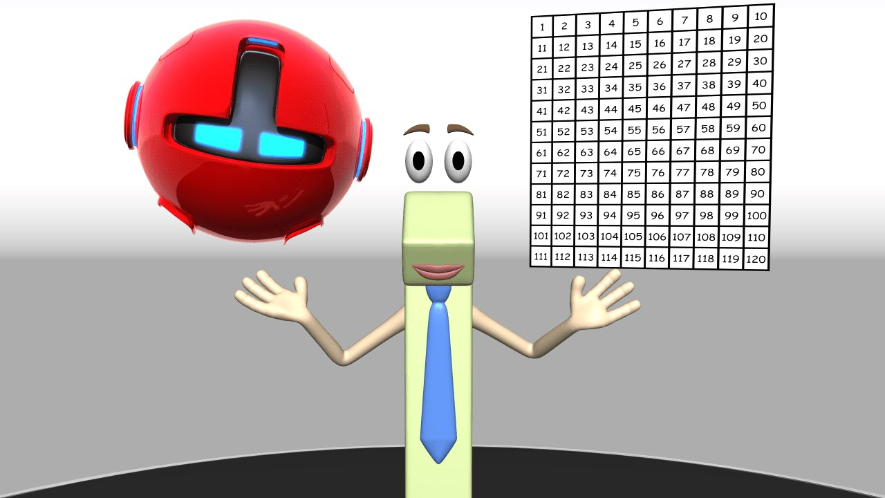 120 Chart for 1st Grade - Counting within 120 with our Robot Friend -  YouTube
