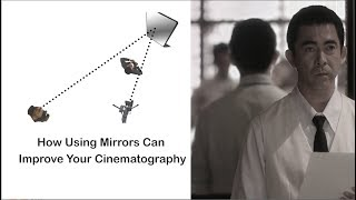 How Using Mirrors Can Improve Your Cinematography