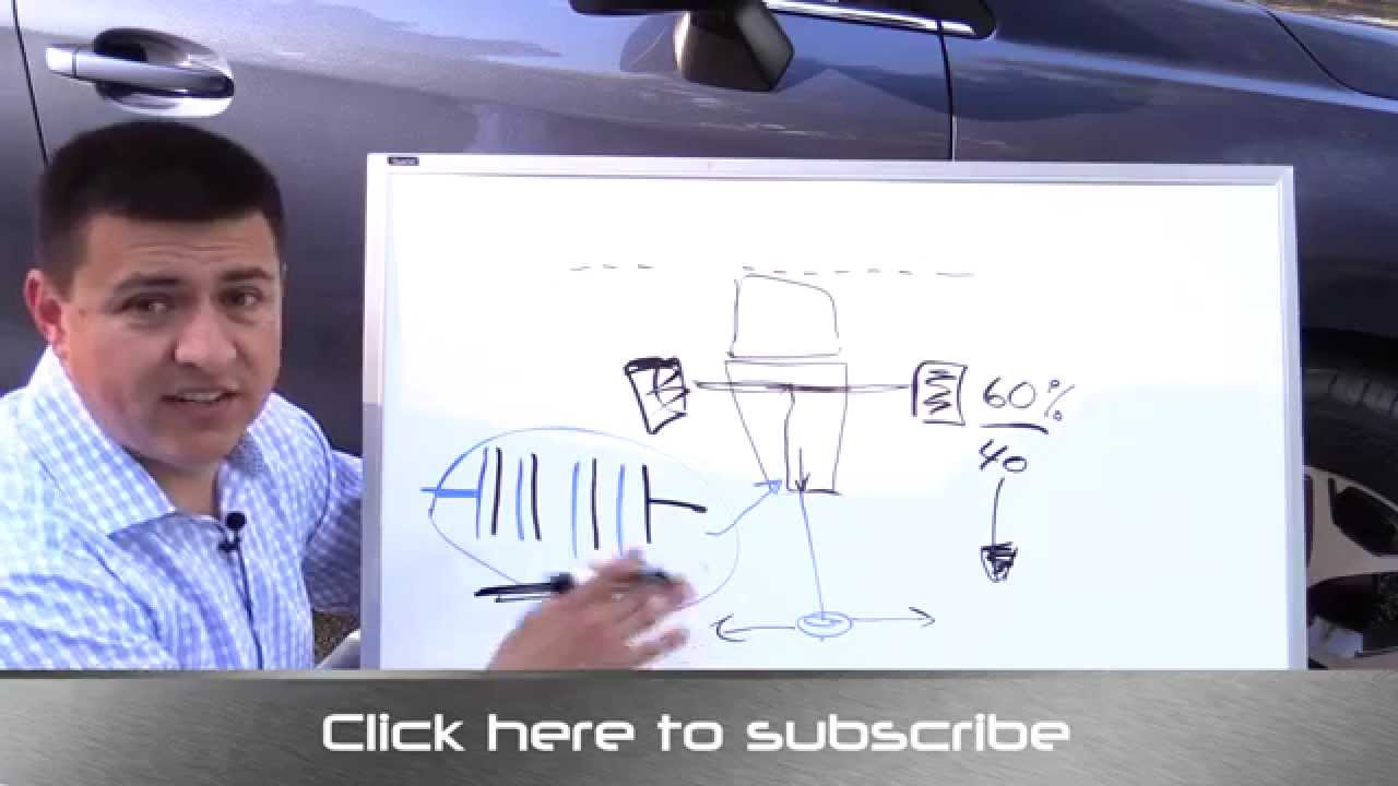 How Subarus Awd System Works Youtube 2005 Subaru Baja Main Fuse Box Diagram