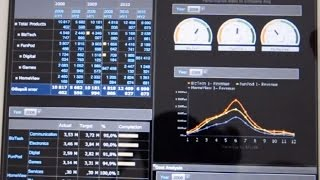 OBIEE Tutorial For Beginners Videos Pdf Example Training